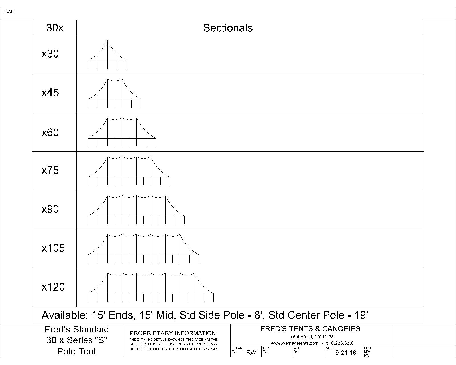 S Series Size Matrix