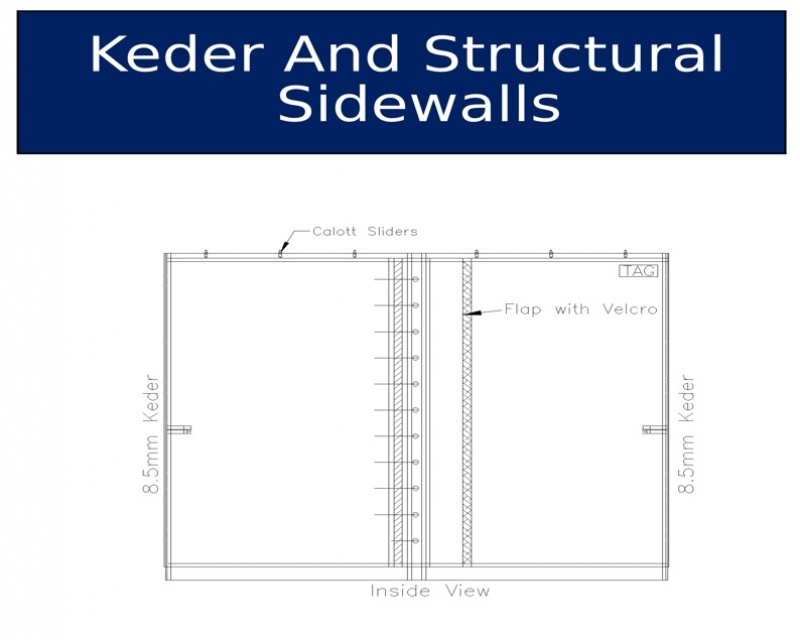 Keder and Structural Sidewalls